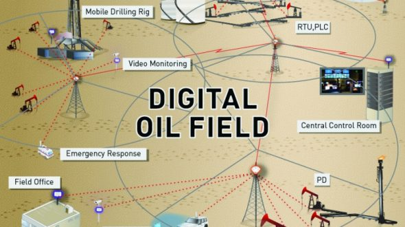 The Digital Oilfield, Part 2